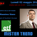 Massimo Siano Head of Southern Europe ETF Securities