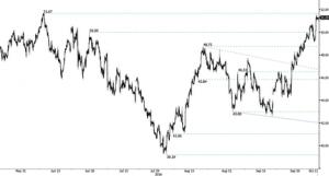chart_1_11oct16_medium