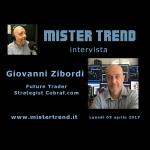 Giovanni Zibordi analizza i mercati
