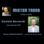 5 marzo – PHI Token – Hybrid Platform for Hybrid Investments – Ospite: Daniele Bernardi