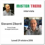 Rating Giovanni Zibordi