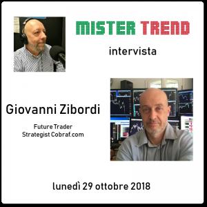 Rating Giovanni Zibordi